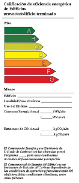 Calificacion Eficiencia Energética Edificios