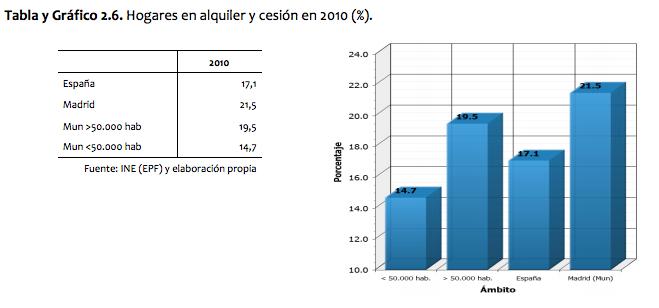 EncuestadePresupuestosFamiliaresde2010