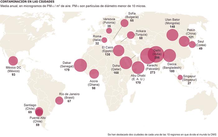 Contaminación en las ciudades - Fuente: El País