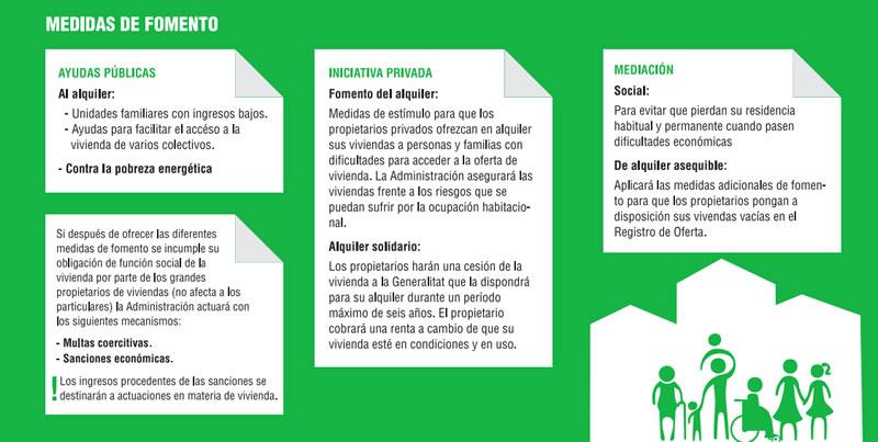 Medidas de fomento del derecho a la vivienda - Generalitat Valenciana