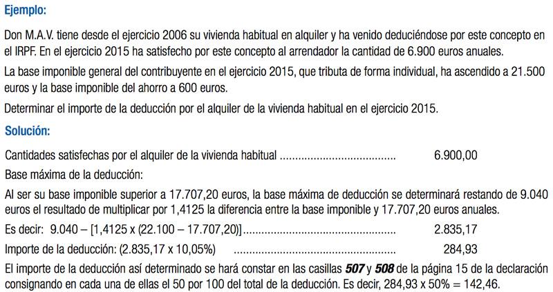 Deducción Estatal Inquilinos Renta 2015