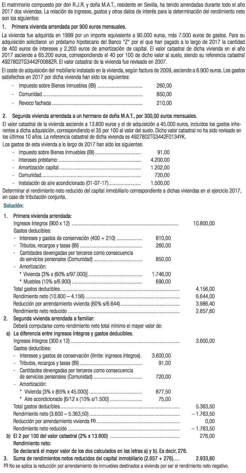 Cómo declarar el alquiler en la renta 2017 - Caseros - Enalquiler.com