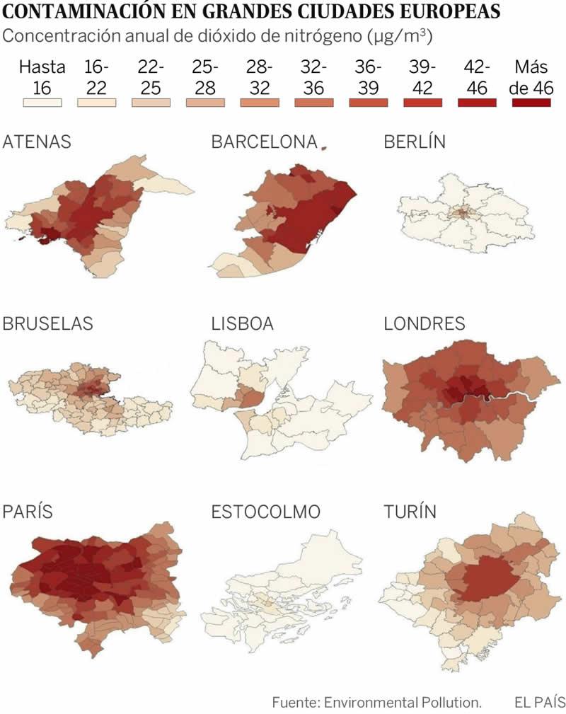 Contaminacion en ciudades auropeas